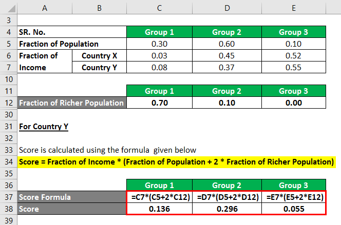 Calculation of Score Example 2-6