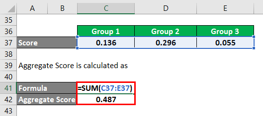 Calculation of Aggregate Score Example 2-7