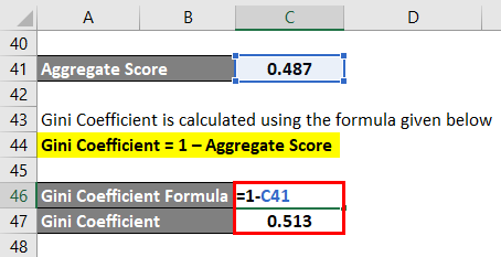 Gini Coefficient Formula Example 2-8