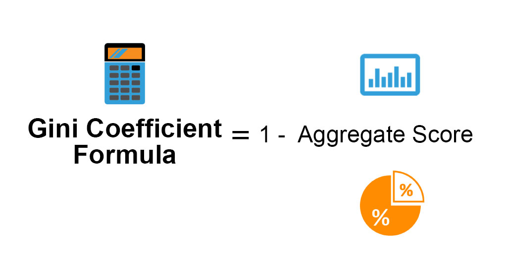 Gini Coefficient Formula