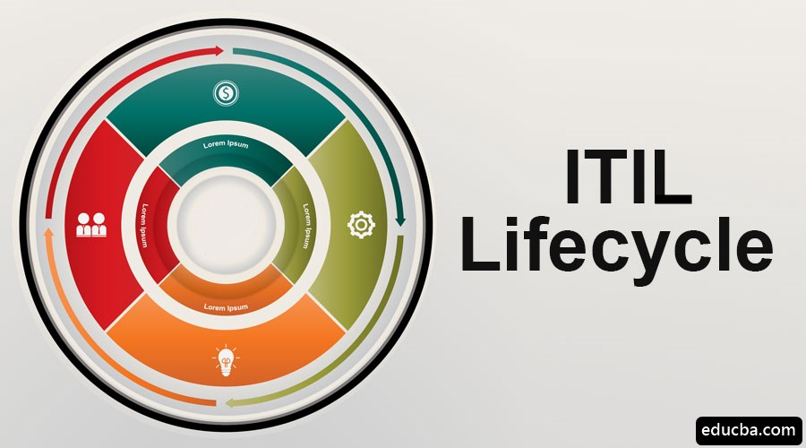 ITIl-Lifecycle