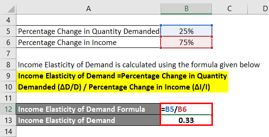 Income Elasticity Of Demand Formula Examples With Excel Template