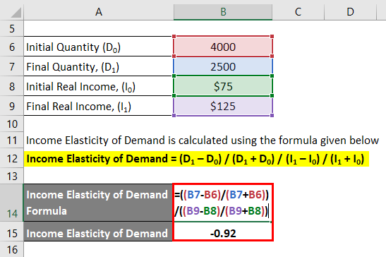 Income Elasticity of Demand Formula-2.2