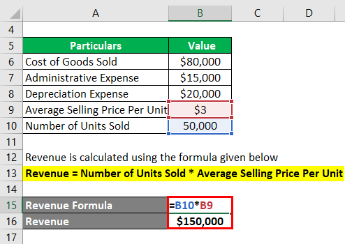 Calculation of Revenue-1.2