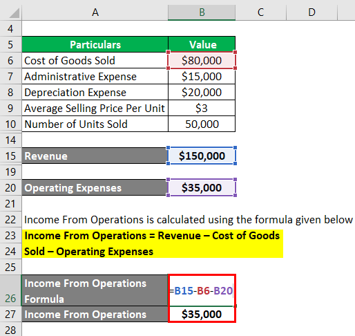 Income From Operations Formula-1.4