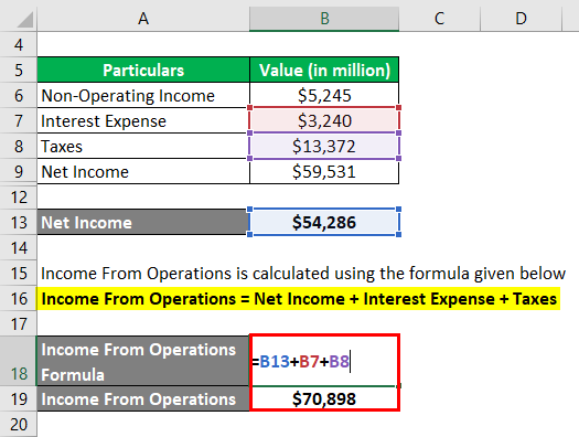 Income From Operations Formula-2.3