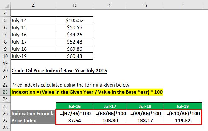 Indexation Formula-1.3