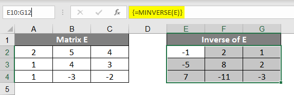 Inverse in Matrix 1.2
