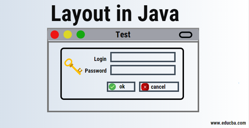 Layout in Java