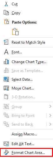 Map Chart in excel example - Step 7