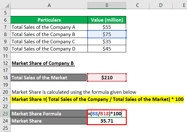Market Share Formula-2.3