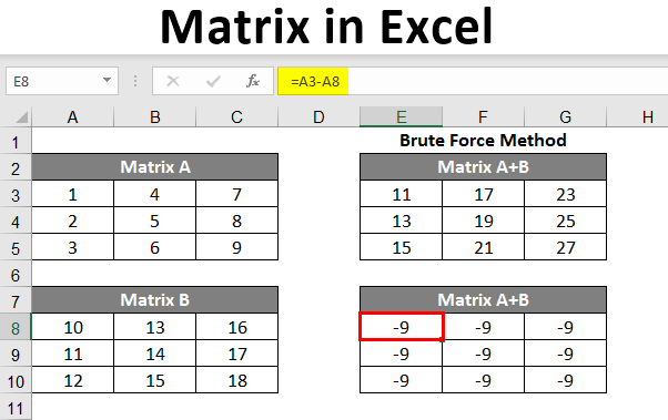 Matrix in Excel
