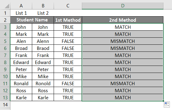 Method 2 example 1.5