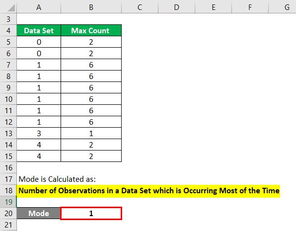 Mode Formula-1.2