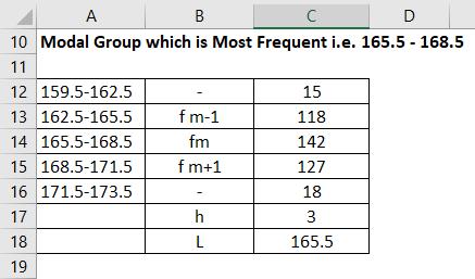 Modal Group -3.2