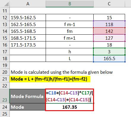 Mode Formula-3.3