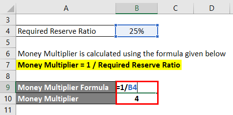Money Multiplier Formula-1.2