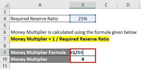 Money Multiplier Formula-1.2