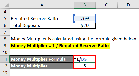Money Multiplier Formula-2.2
