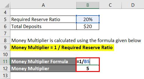 Money Multiplier Formula-2.2