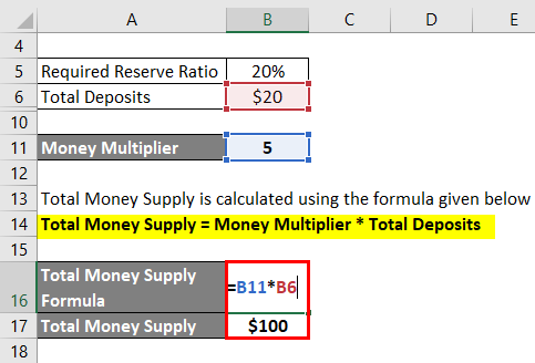 Money Multiplier Formula-2.3