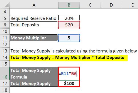Money Multiplier Formula-2.3