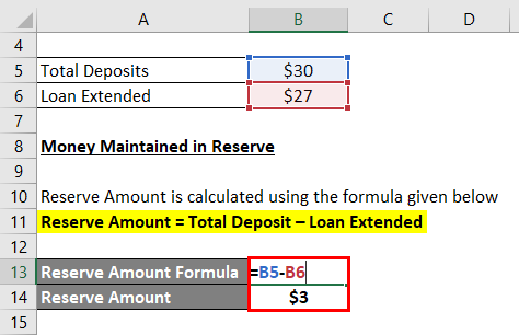 Calculation of Reserve Amount