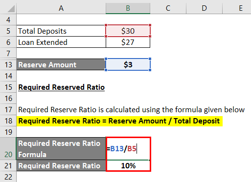 Calculation of Required Reserve Ratio