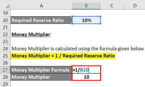 Calculation of Money Multiplier Formula