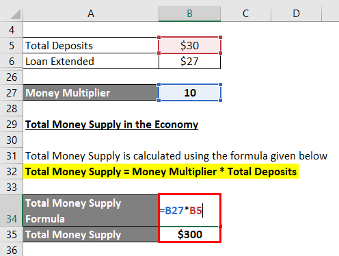 Calculation of Total Money Supply