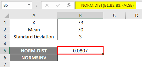 NORMSINV excel 1-5