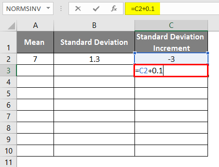 NORMSINV excel 2-2