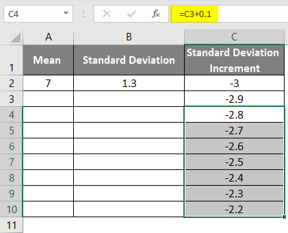 NORMSINV excel 2-4