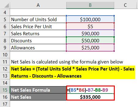 Net Sales Formula-1.2