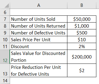 Net Sales Formula-2.1