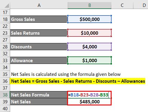 Net Sales Formula-2.6