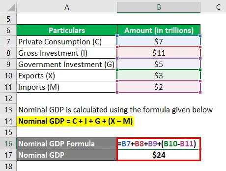 Nominal GDP Formula -1.2
