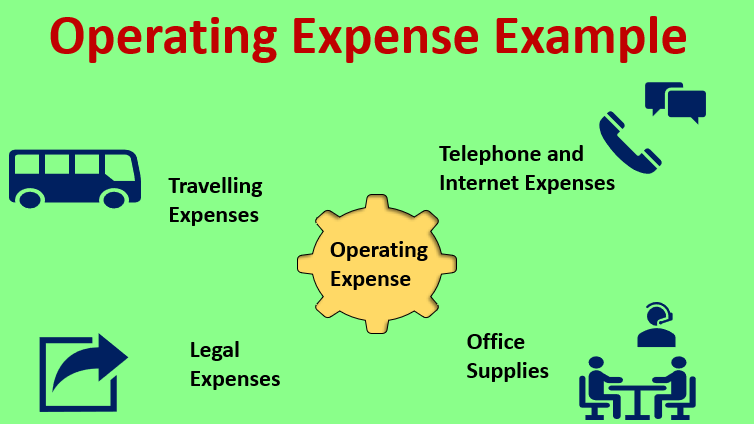 Operating Expense Example
