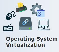 Virtualization in Cloud Computing - Operating System Virtualization