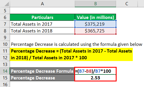 Percentage Decrease Formula Example 3-2