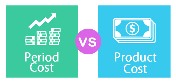 Period Cost Vs Product Cost