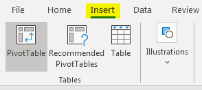 Pivot Table Examples 1.1