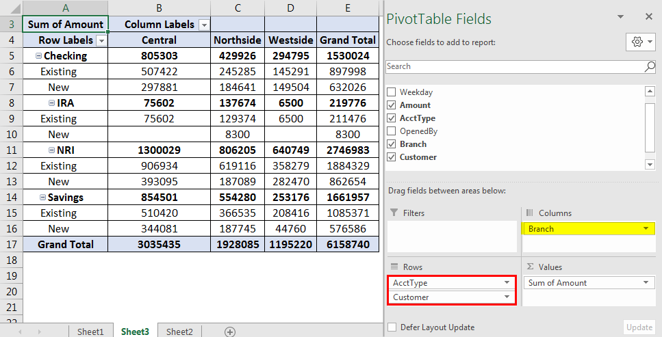 Pivot Table Examples 2.1