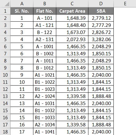 Pivot Table Filter 1.1