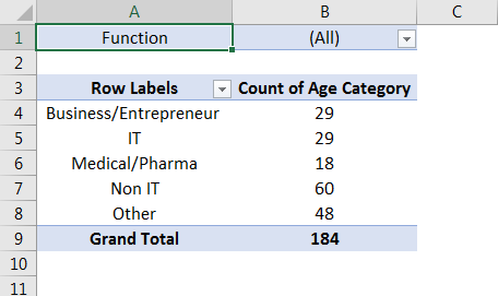 Pivot Table Filter 3.5