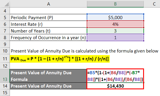 Present Value of Annuity Formula Example 1-2