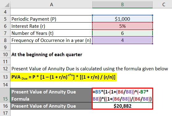 PV of Annuity Due Example 2-2