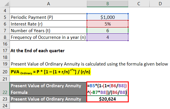 PV of Ordinary Annuity Example 2-3