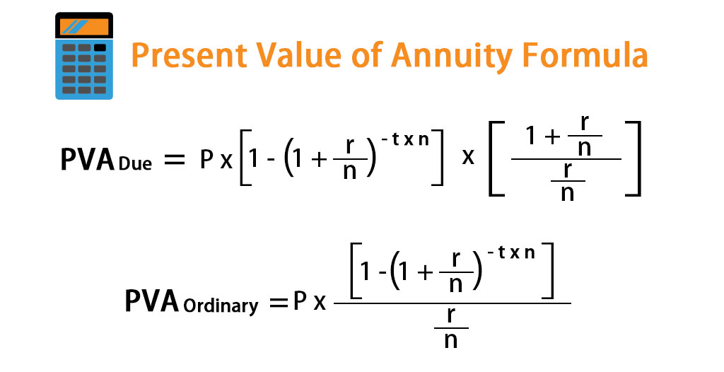 Present Value of Annuity Formula
