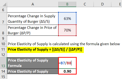 Price Elasticity of Supply Formula-1.2